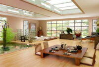 Japanese Style Interior Design Trends